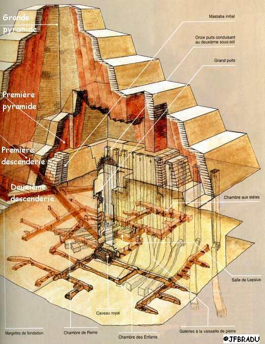 schma de lintrieur de la pyramide
